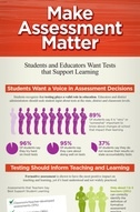 Make Assessment Matter INFOGRAPHIC